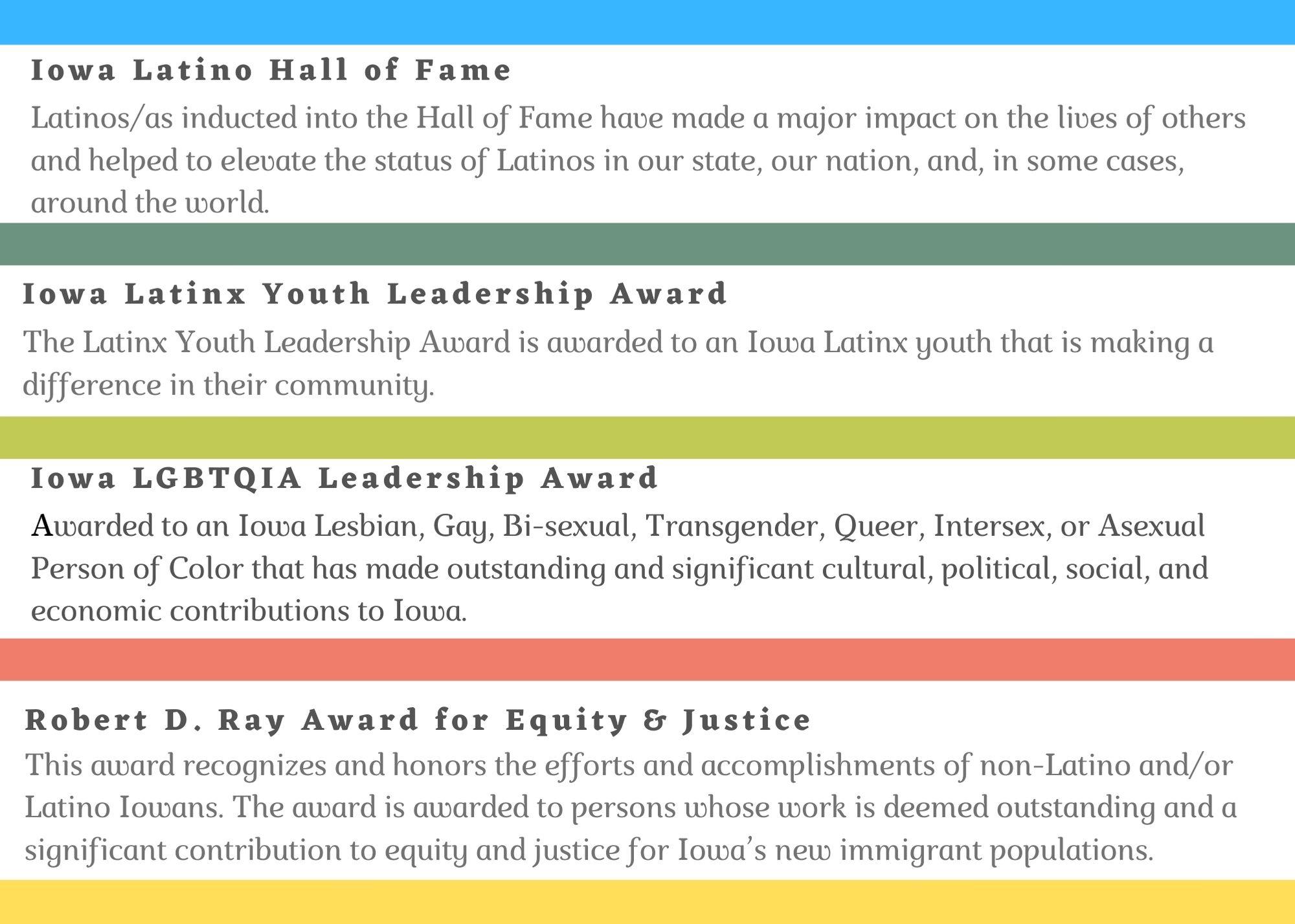 Iowa Latino Hall of Fame Nomination Criteria